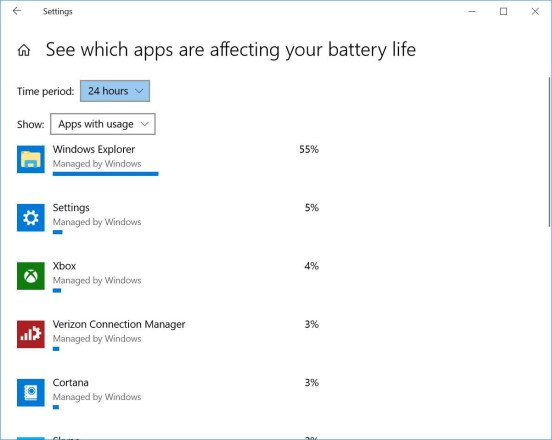 Cómo prolongar la vida de la batería de tu portátil