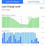 ¿Cómo sé si necesitas una nueva batería para el iPhone?