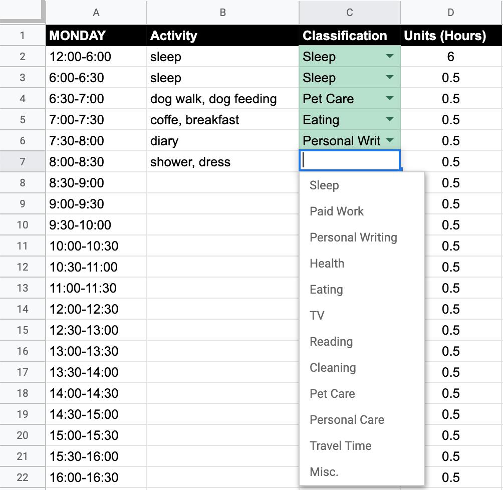 3 métodos para una mejor gestión del tiempo