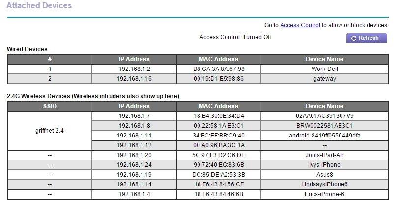 Cómo encontrar su dirección IP