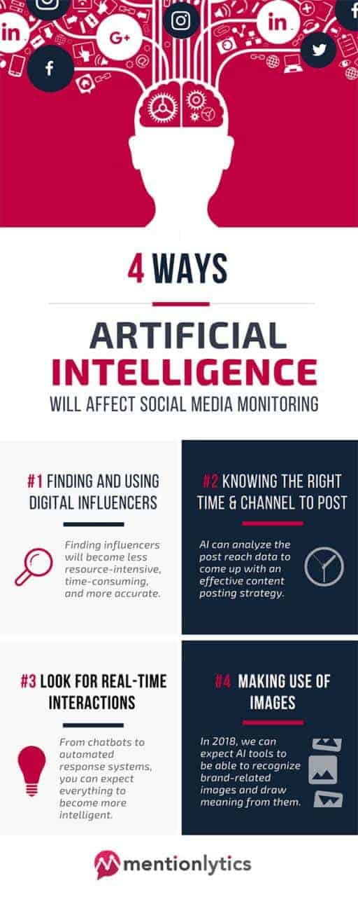 4-Ways-Artificial-Intelligence-Will-Affect-Social-Media-Monitoring-infographic