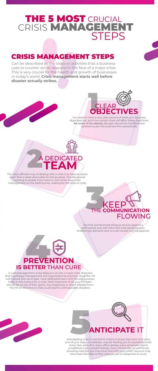 5-most-crucial-crisis-management-steps-infographic