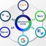 4 formas en que el aprendizaje automático afectará la vigilancia de los medios sociales