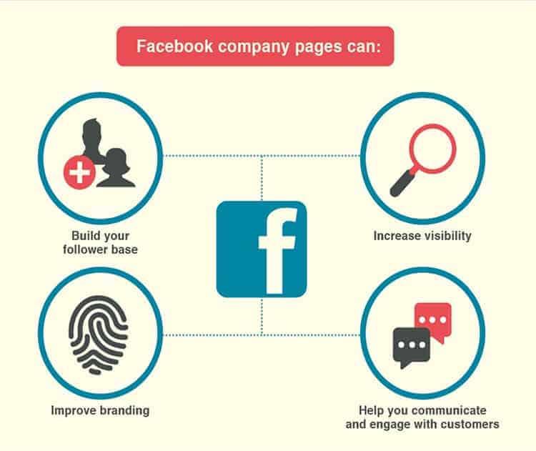 Facebook-optimize