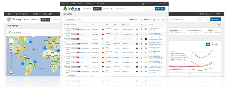 Clickmeter Goolge Analytics Alternative