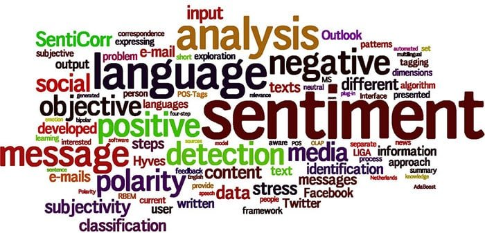 Opinion and sentiment mining
